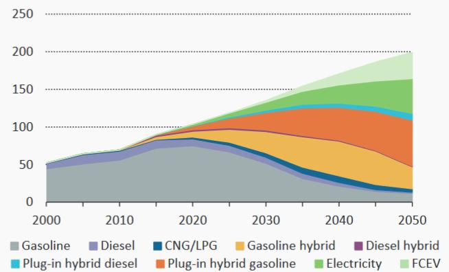 car-engine-intake-gas-d01-en